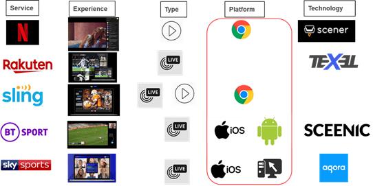 Harmonic-live-streaming-social-media-texel
